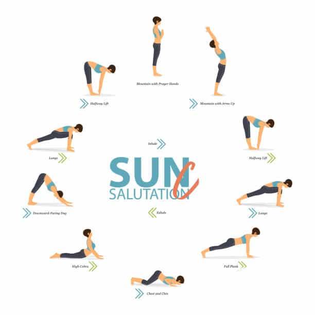asana yoga salutation au soleil