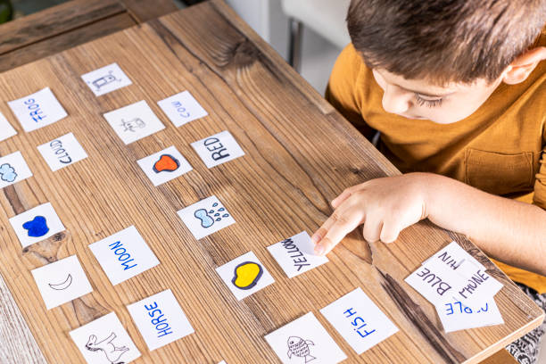lecture analytique apprentissage lecture symbole couleur